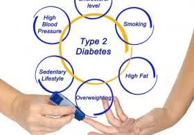 Incidence and prevalence of diabetic ketoacidosis DKA